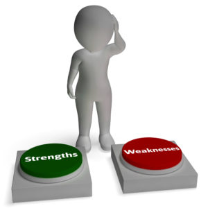 Strengths Weaknesses Buttons Shows Weakness Or Strength