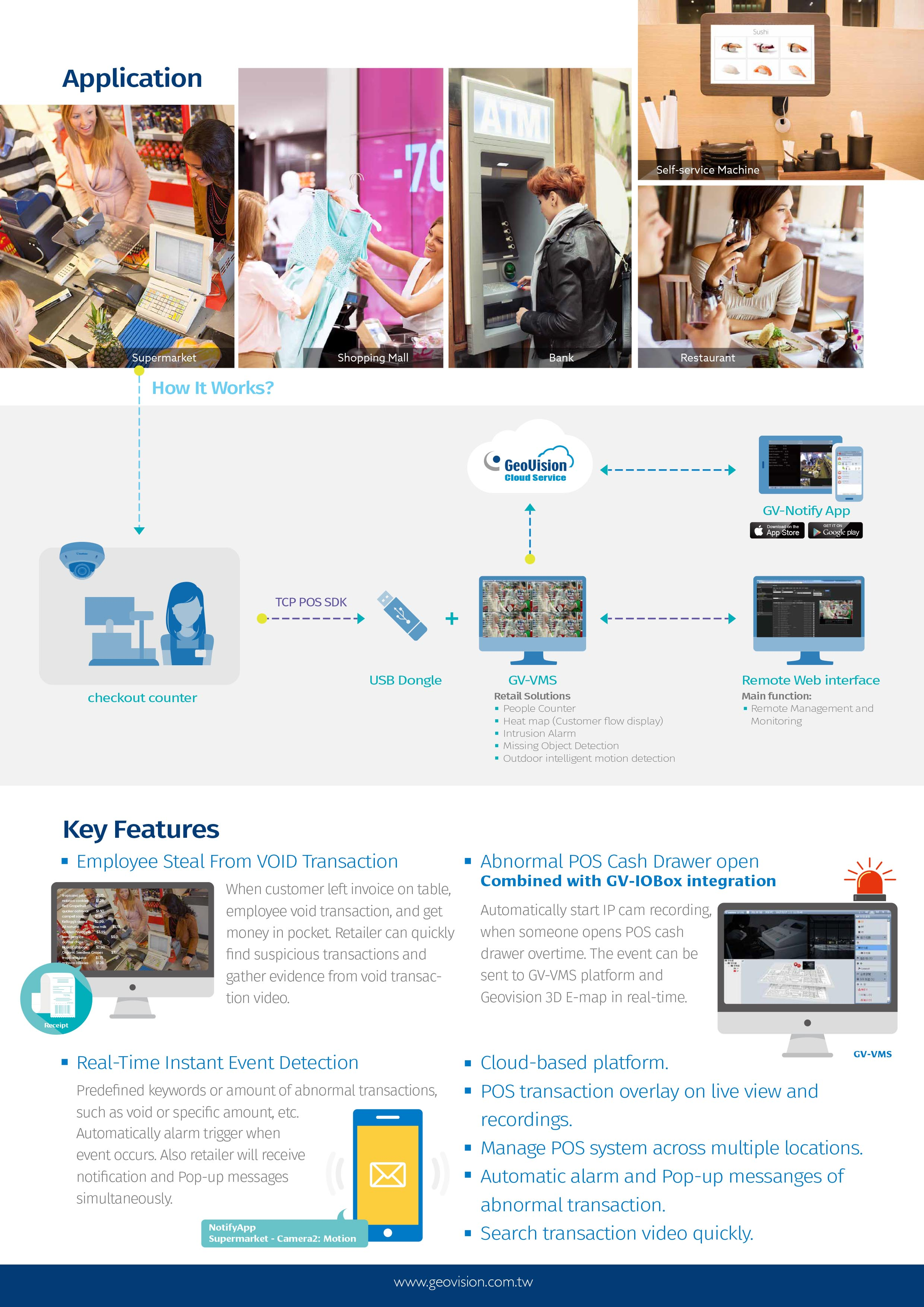 Retail POS – Till Docket Overlay – GeoVision NZ Ltd