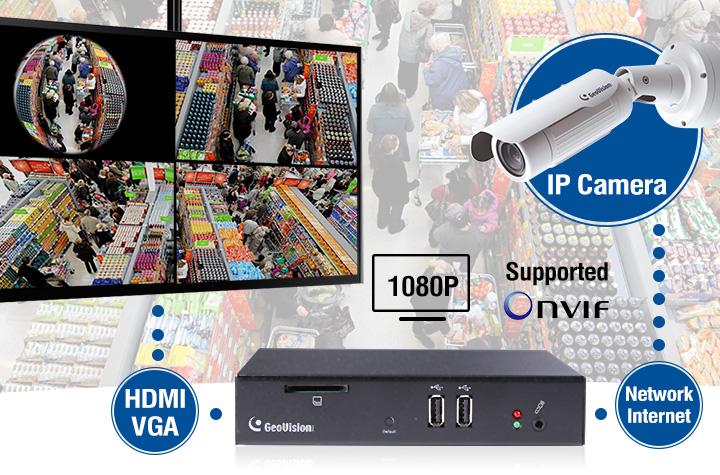 View IP Cameras directly using Decoder – GeoVision NZ Ltd