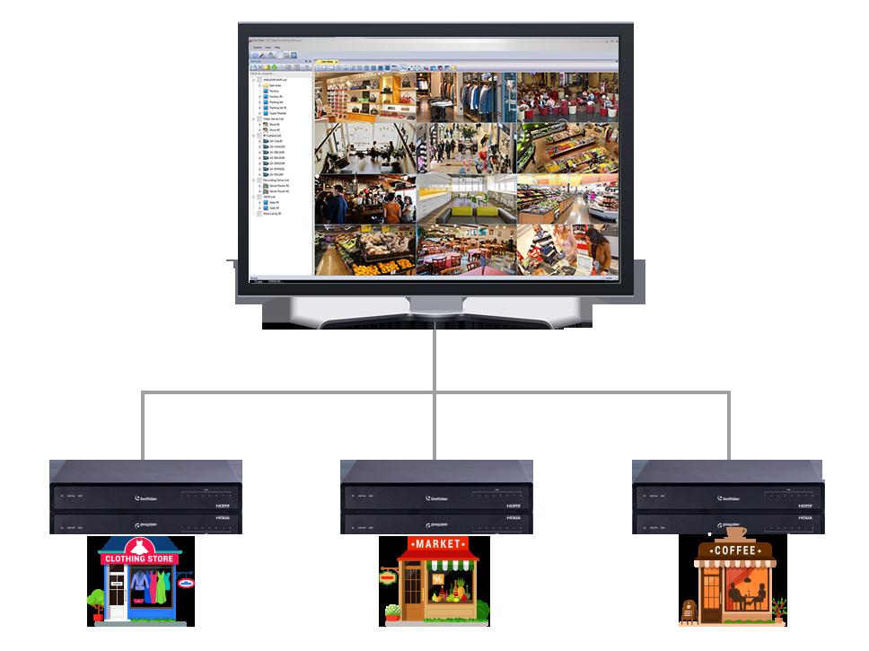 Standalone Network Video Recorder Geovision Nz Ltd