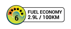 Fuel Consuption