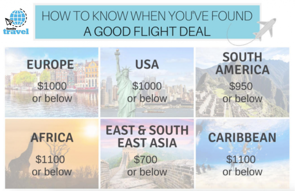 Flight sale wrap - Cheap flight this week | MyDiscoveries