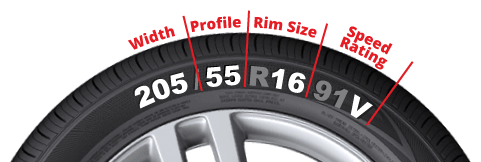 205/55R16 91V Tyre Size Diagram