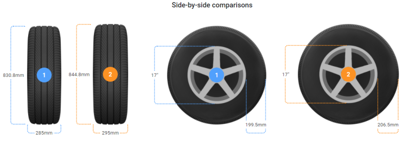 285/70R17 tyre size vs 295/70R17 tyre size