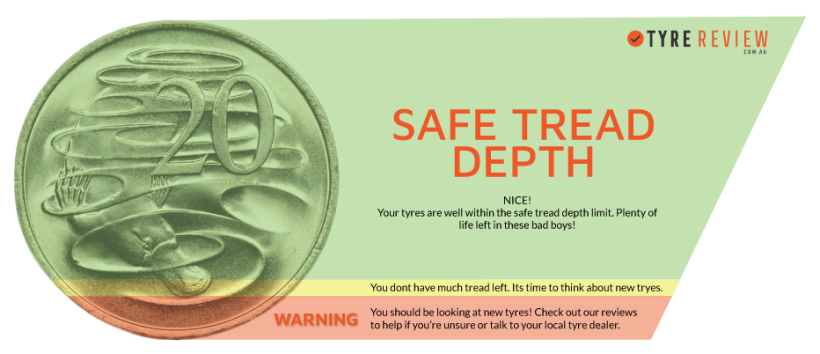 Safe Tread Depth using a 20 Cent Coin