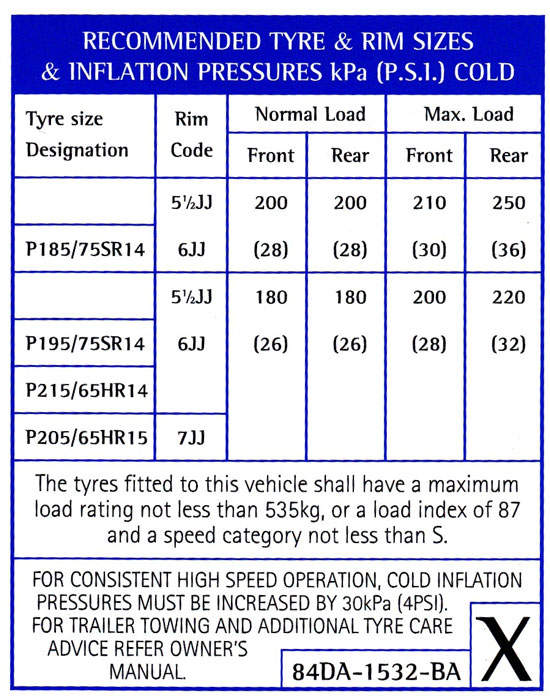Tyre Placard Example