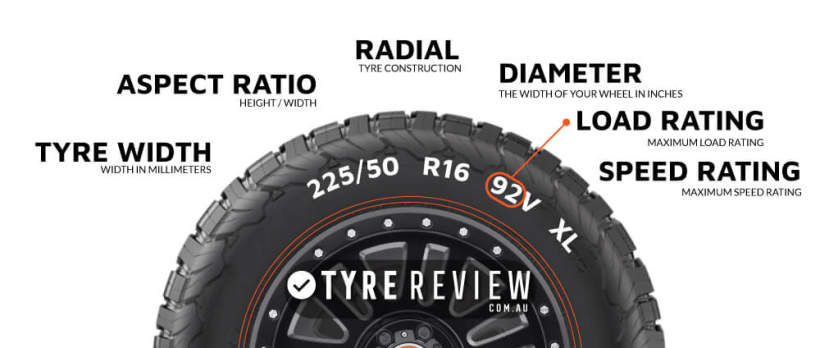 Tyre Load Rating on Tyre Diagram