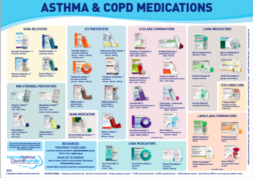 where are asthma relievers