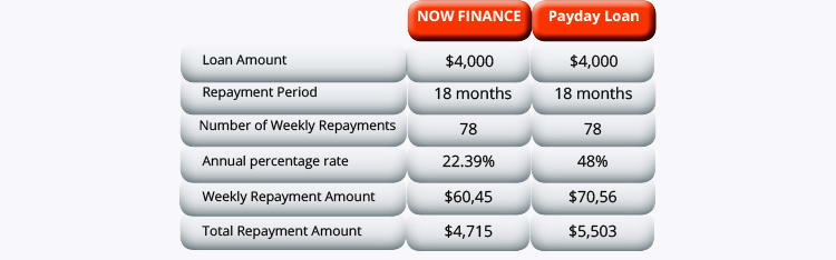 Payday loan rules bc photo 1