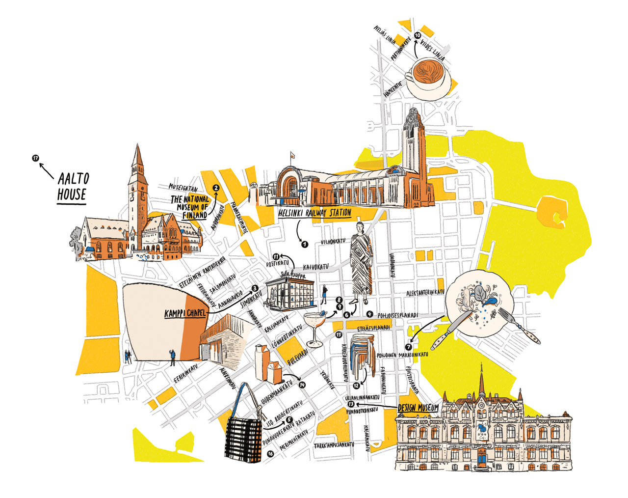 A guide to Helsinki