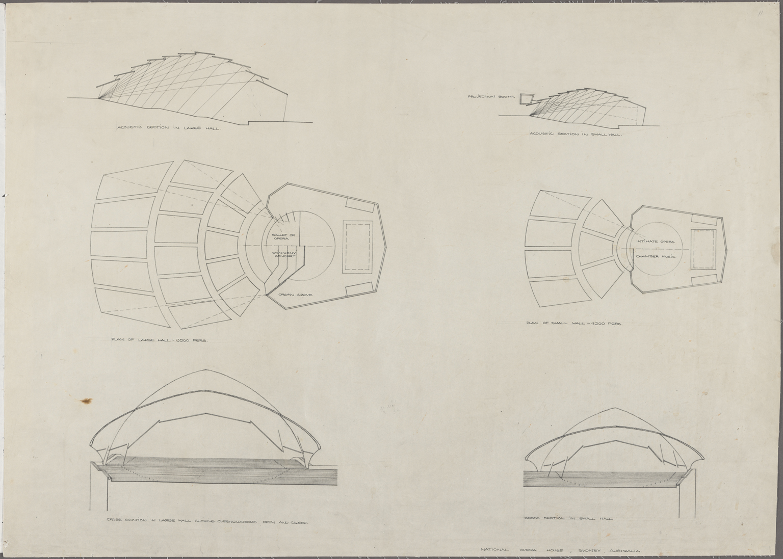 Acoustic section in large hall, Acoustic section in small hall, Plan of large hall, Plan of small hall, Cross section in large hall showing overhead doors, Cross section in small hall National Opera House, Sydney, Australia