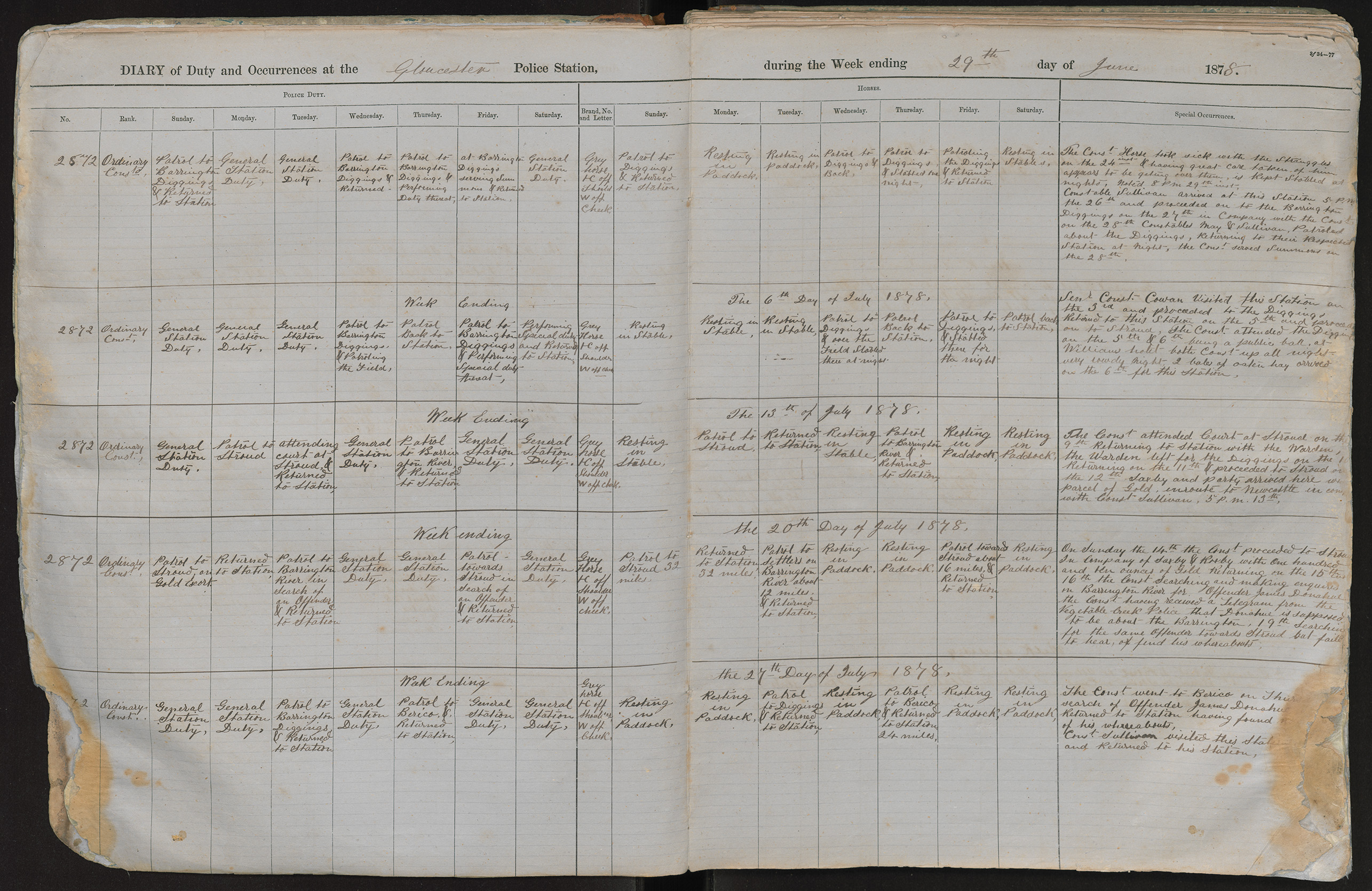 Diary of duty and occurrences at the Gloucester Police Station during the week ending the 29th day of June 1878