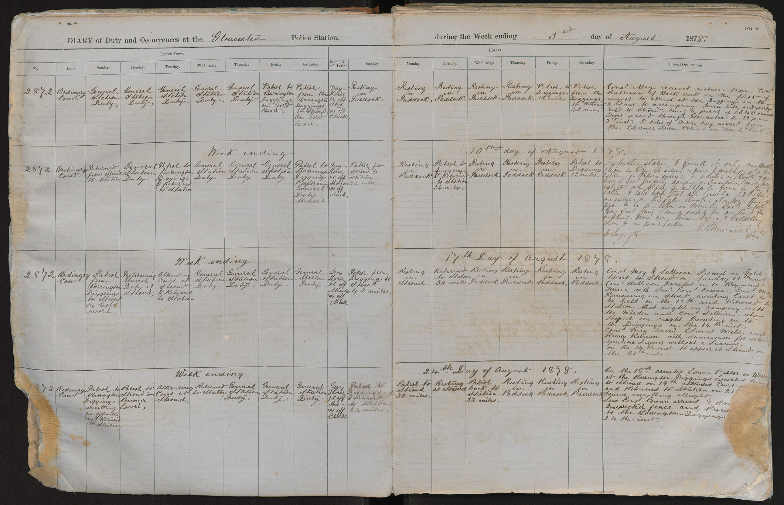 Diary of duty and occurrences at the Gloucester Police Station during the week ending the 3rd day of August 1878