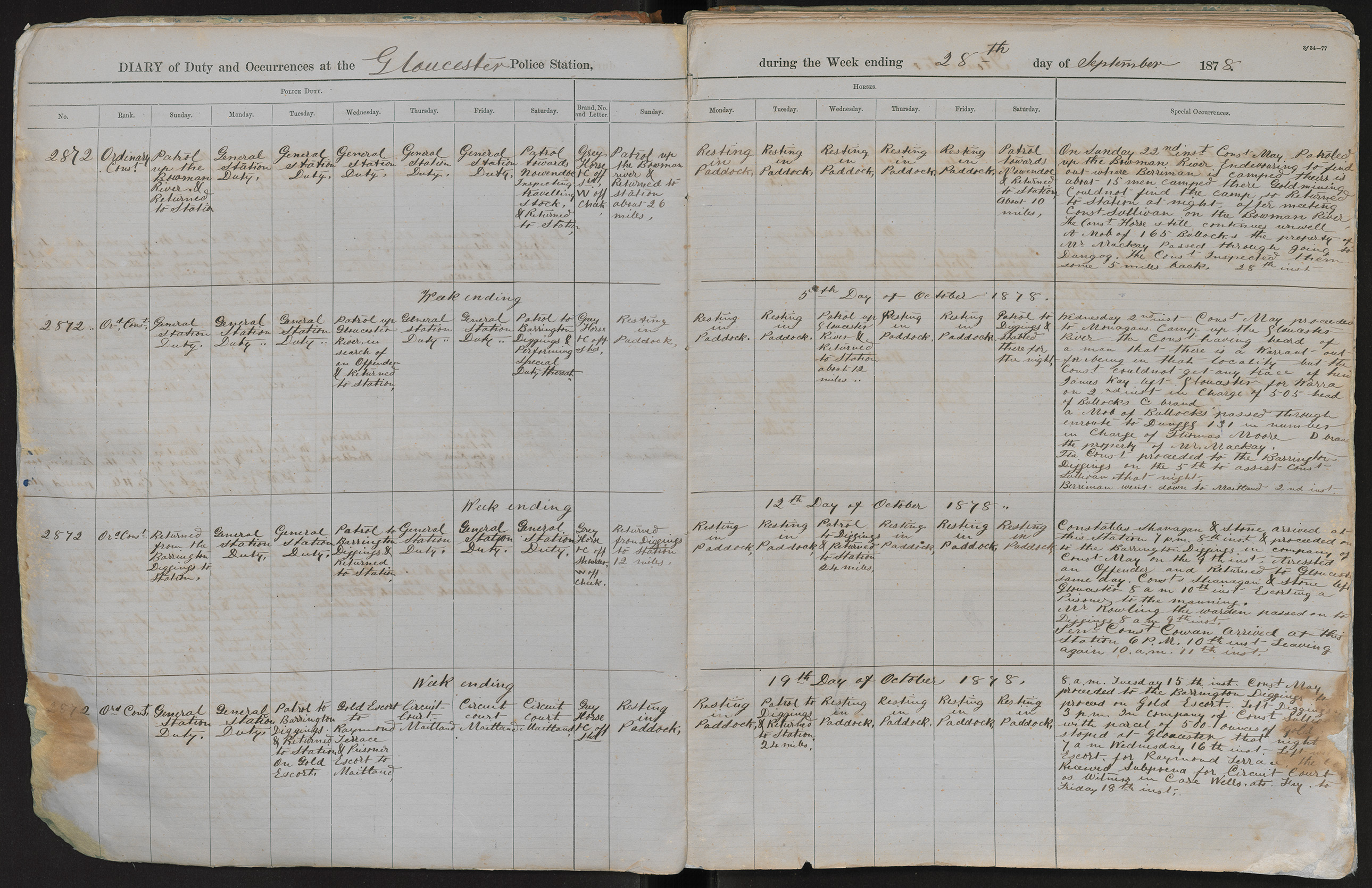 Diary of duty and occurrences at the Gloucester Police Station during the week ending the 28th day of September 1878