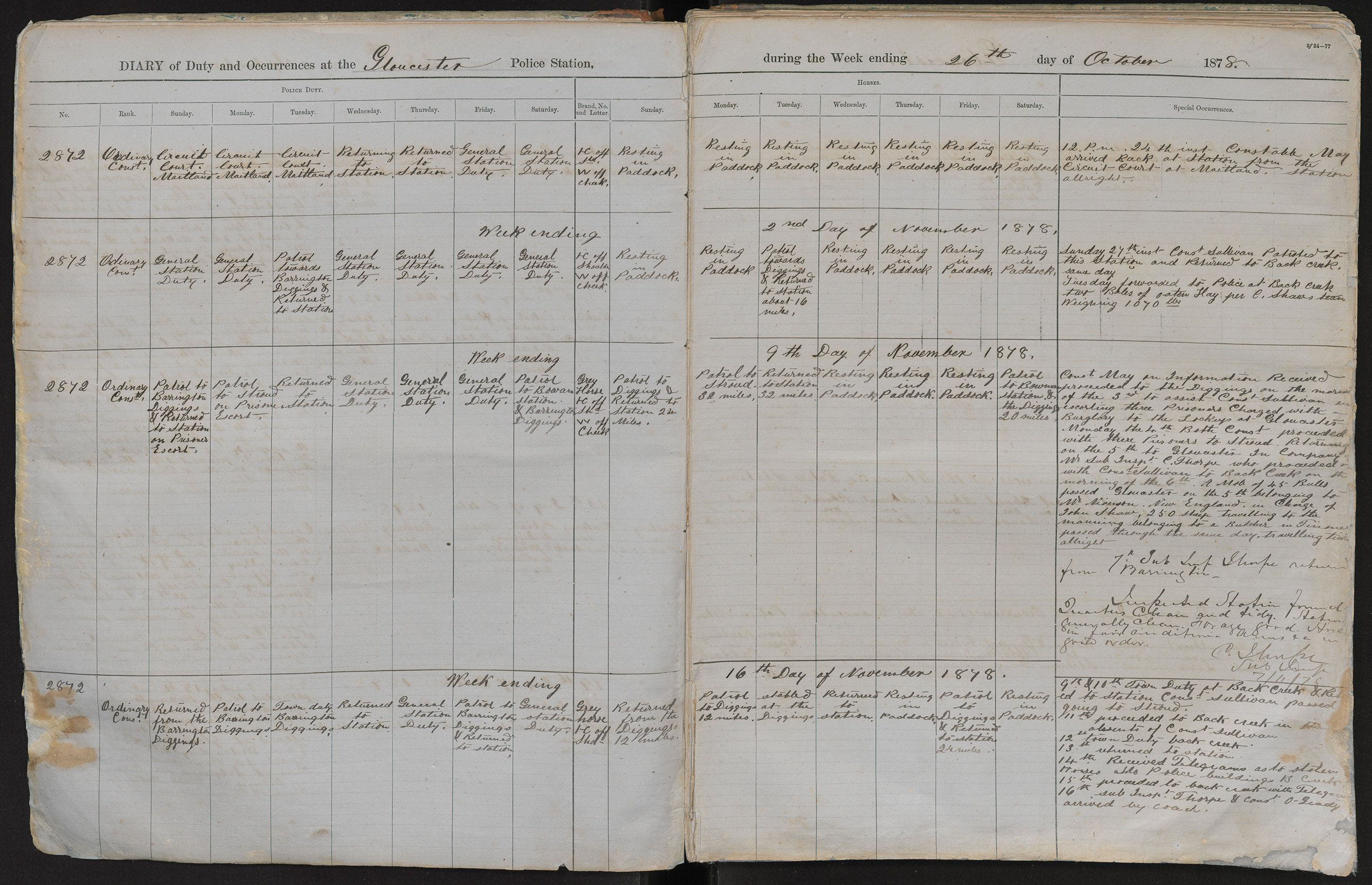 Diary of duty and occurrences at the Gloucester Police Station during the week ending the 26th day of October 1878