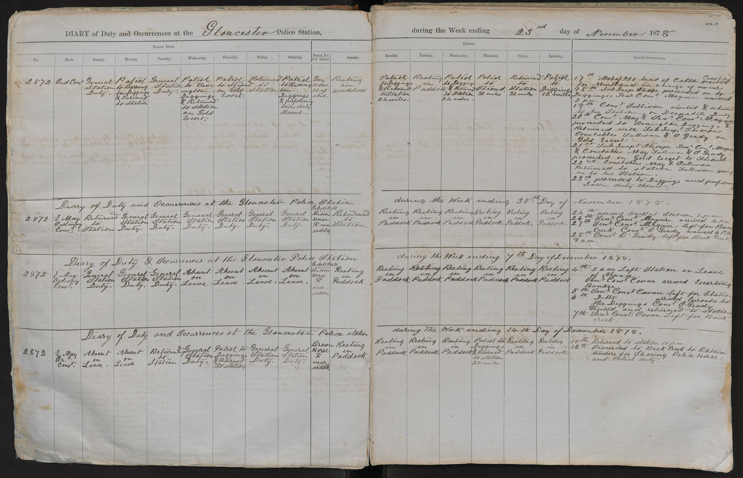 Diary of duty and occurrences at the Gloucester Police Station during the week ending the 23rd day of November 1878