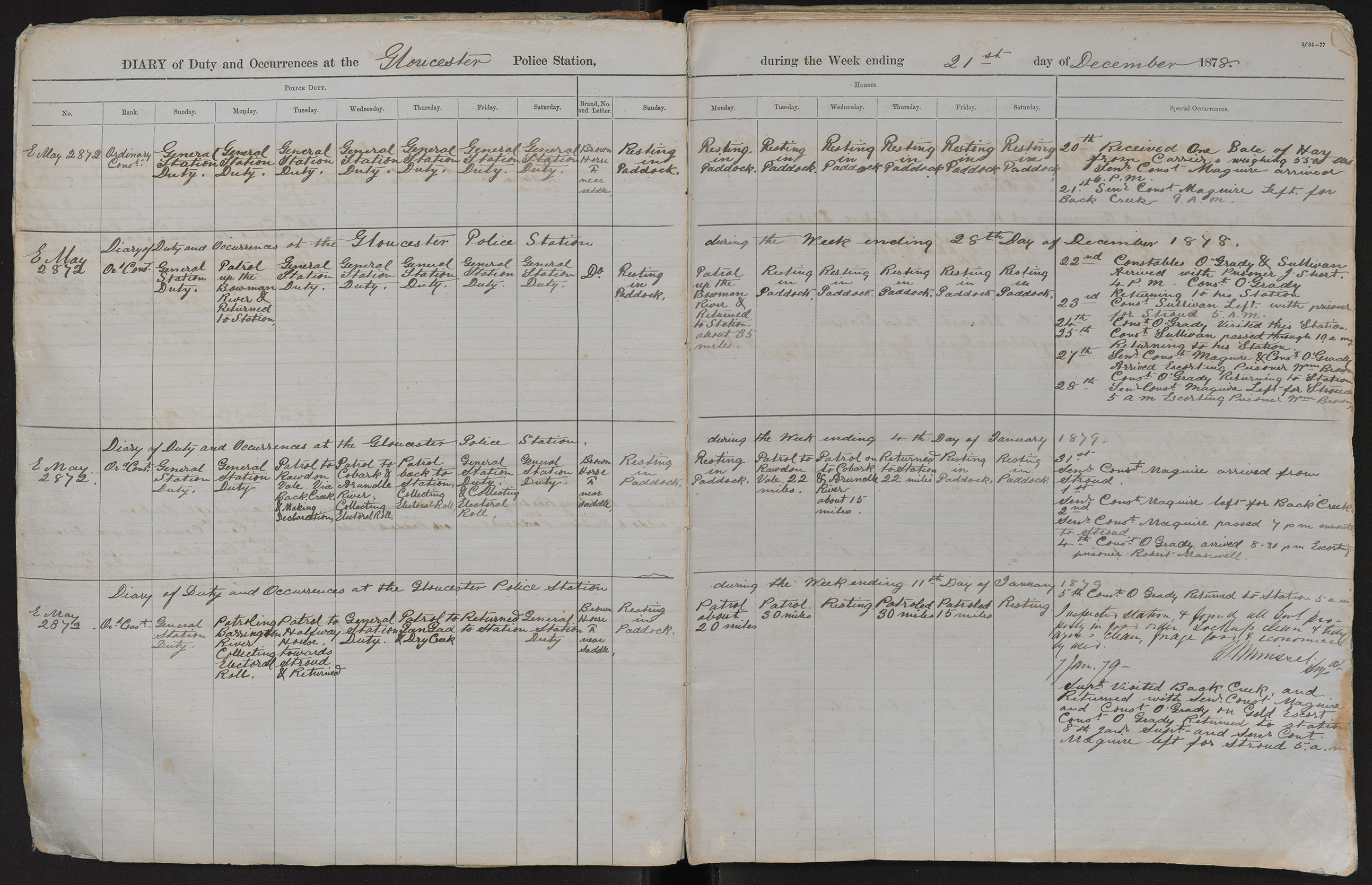 Diary of duty and occurrences at the Gloucester Police Station during the week ending the 21st day of December 1878