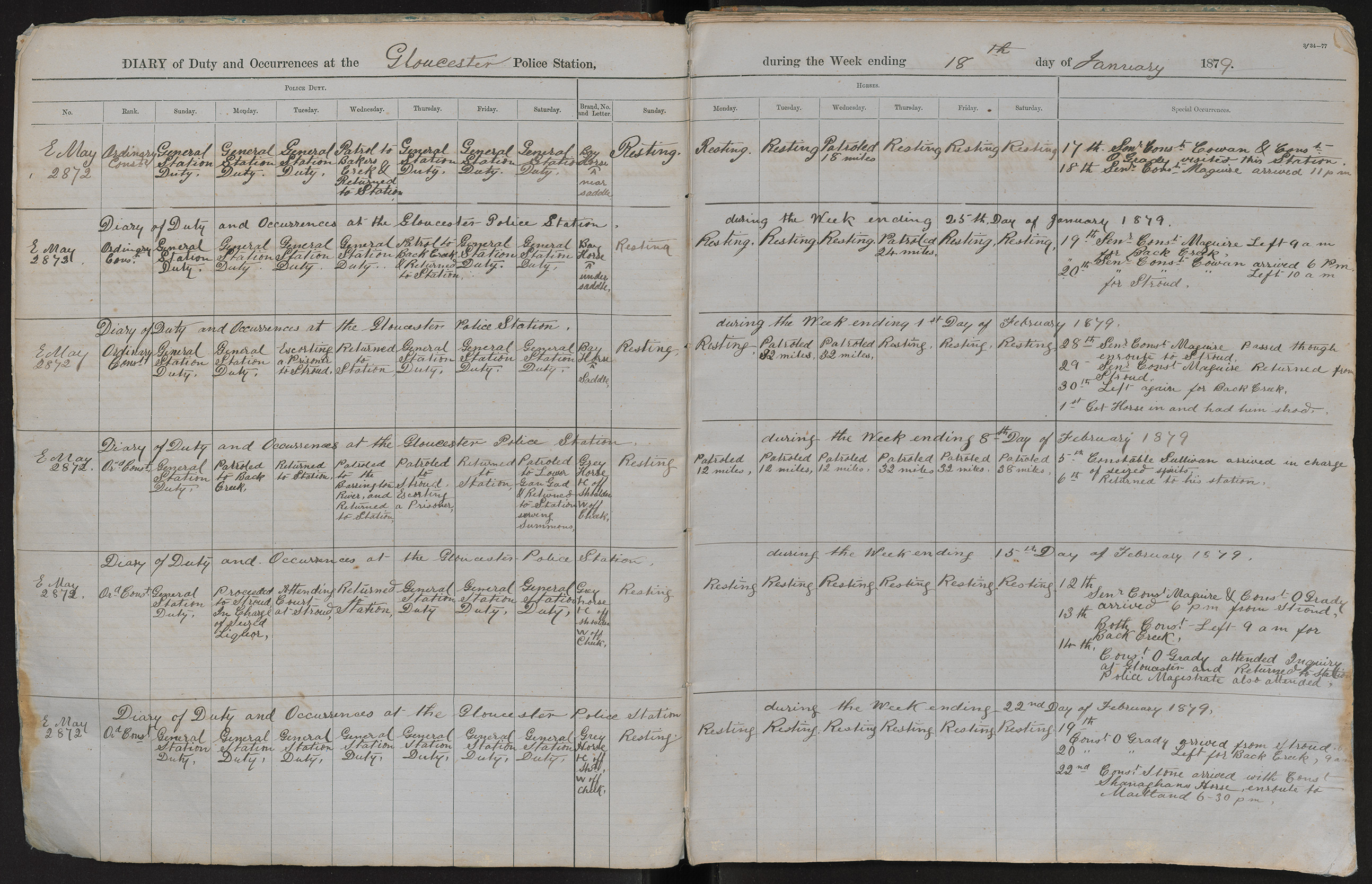 Diary of duty and occurrences at the Gloucester Police Station during the week ending the 18th day of January 1879