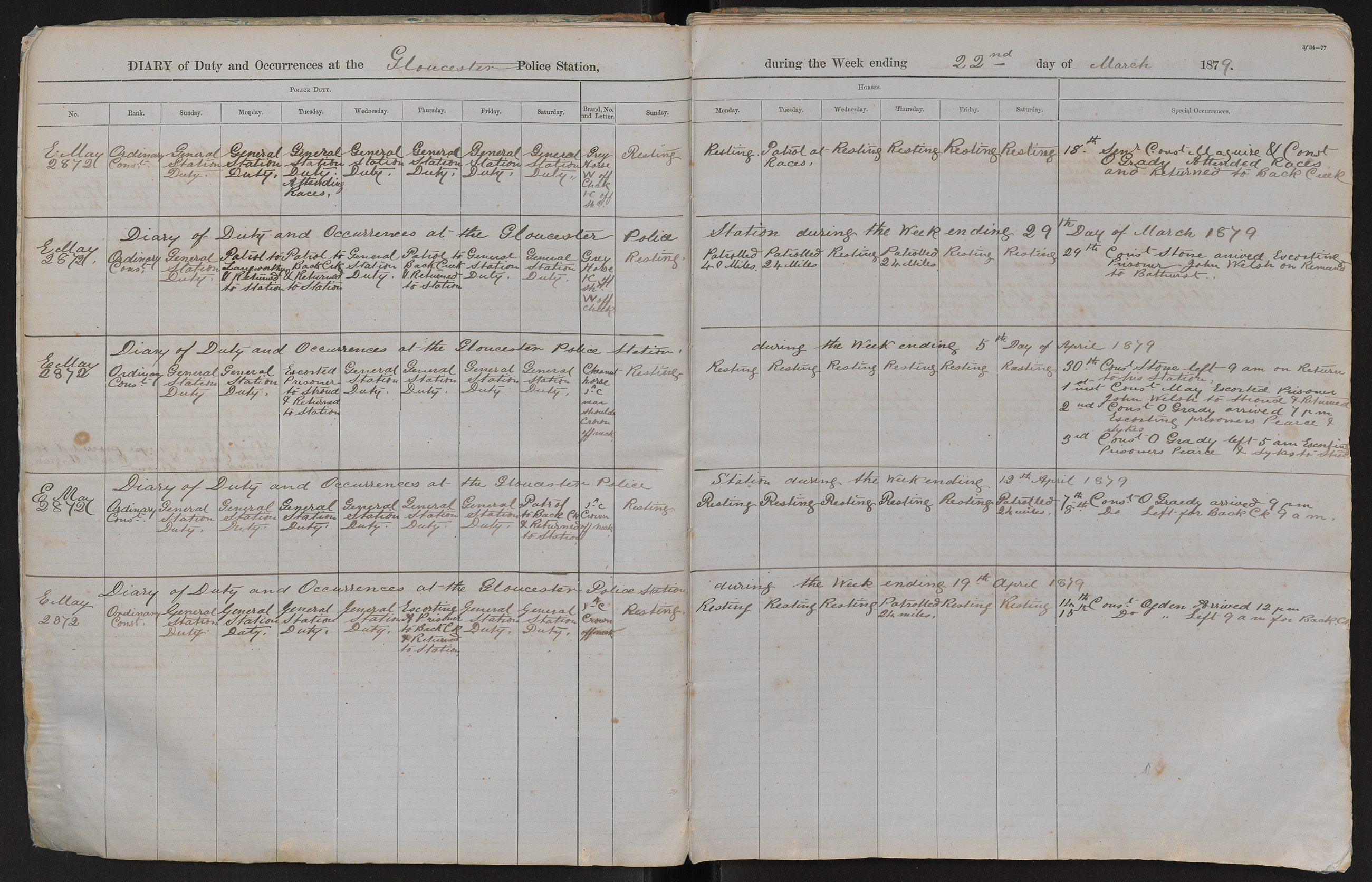 Diary of duty and occurrences at the Gloucester Police Station during the week ending the 22nd day of March 1879