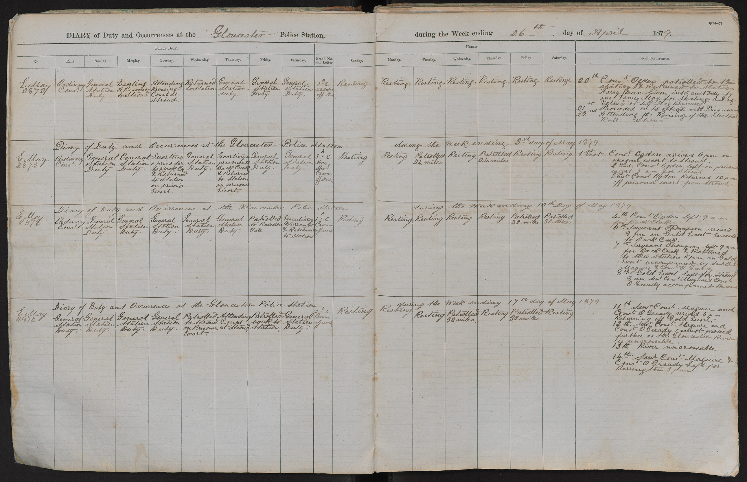 Diary of duty and occurrences at the Gloucester Police Station during the week ending the 26th day of April 1879