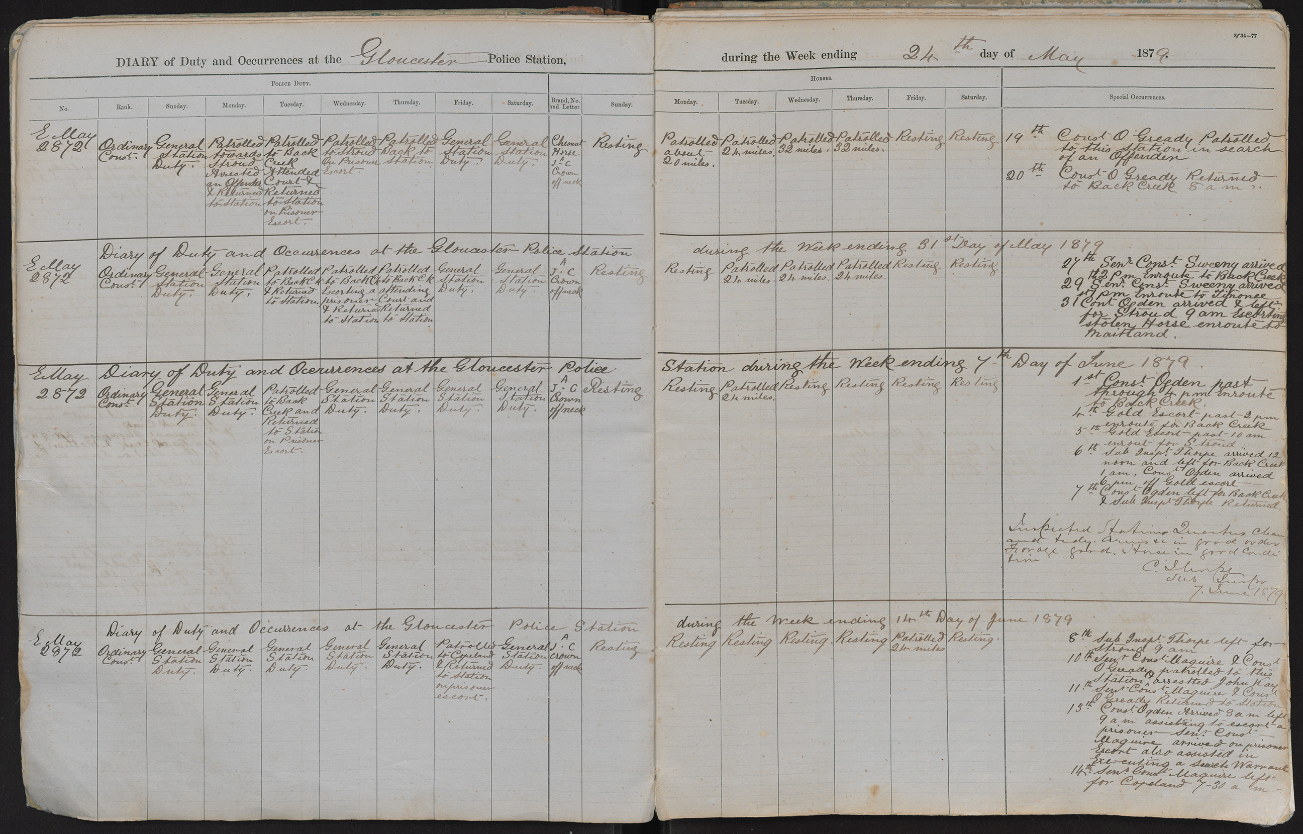 Diary of duty and occurrences at the Gloucester Police Station during the week ending the 24th day of May 1879