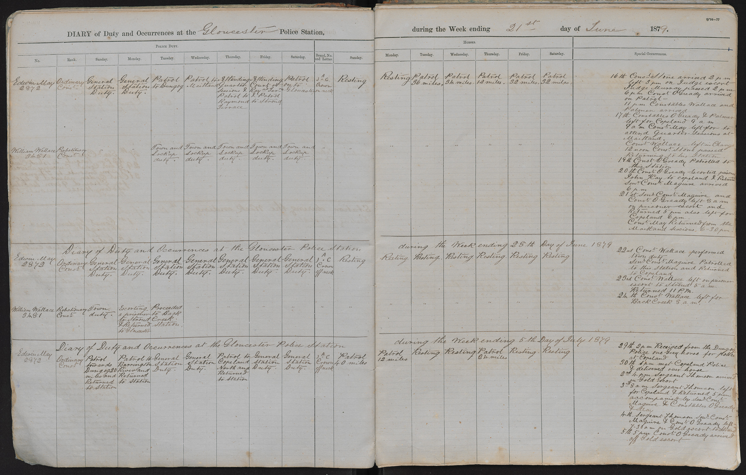 Diary of duty and occurrences at the Gloucester Police Station during the week ending the 21st day of June 1879