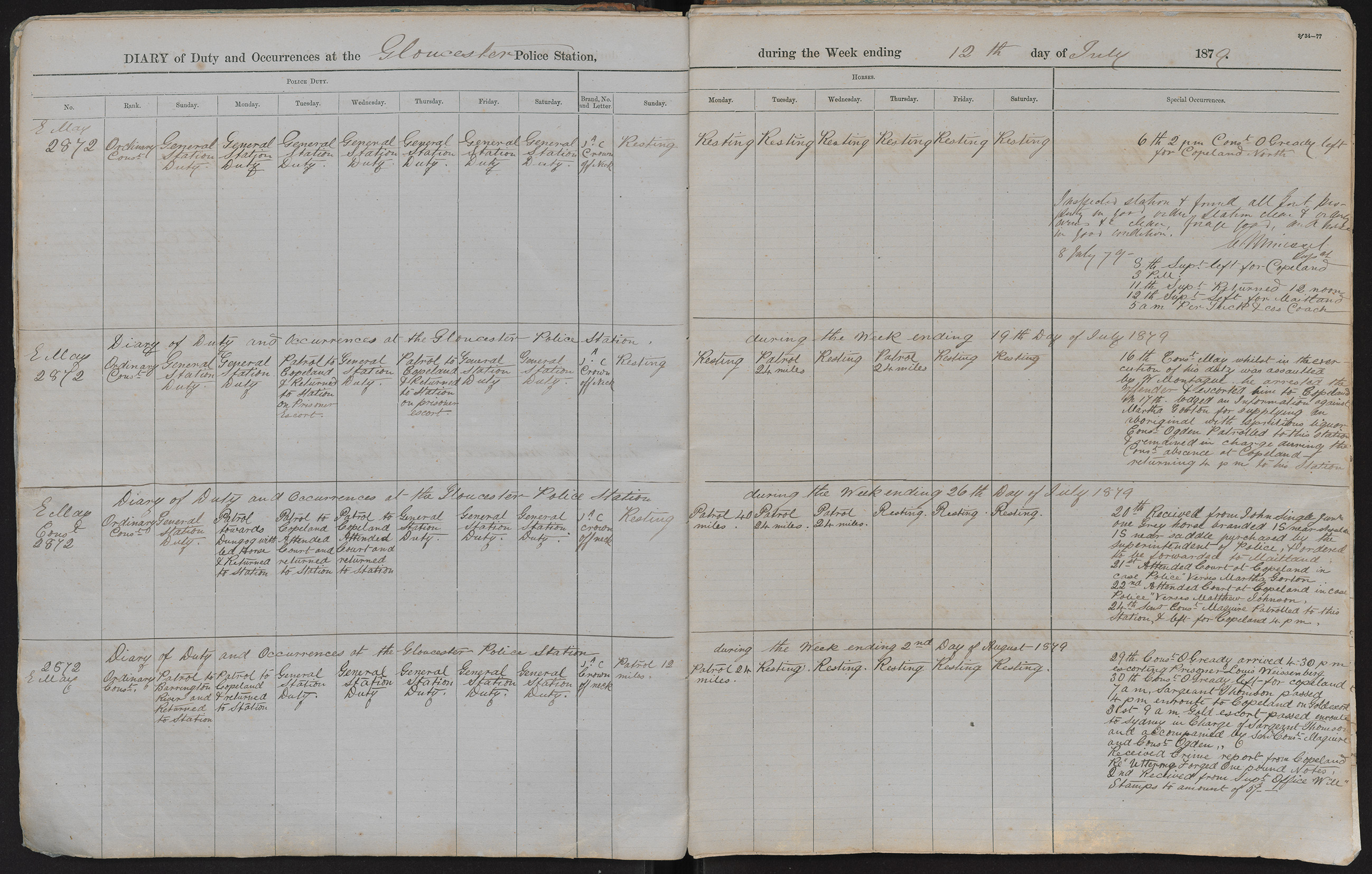Diary of duty and occurrences at the Gloucester Police Station during the week ending the 12th day of July 1879