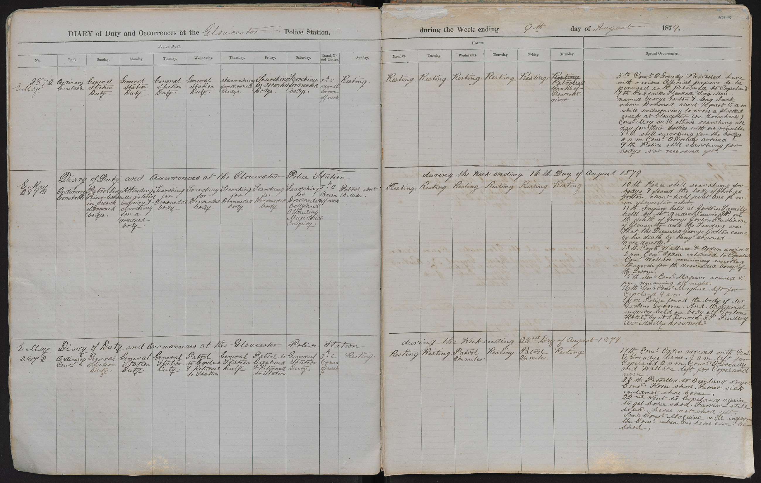 Diary of duty and occurrences at the Gloucester Police Station during the week ending the 9th day of August 1879