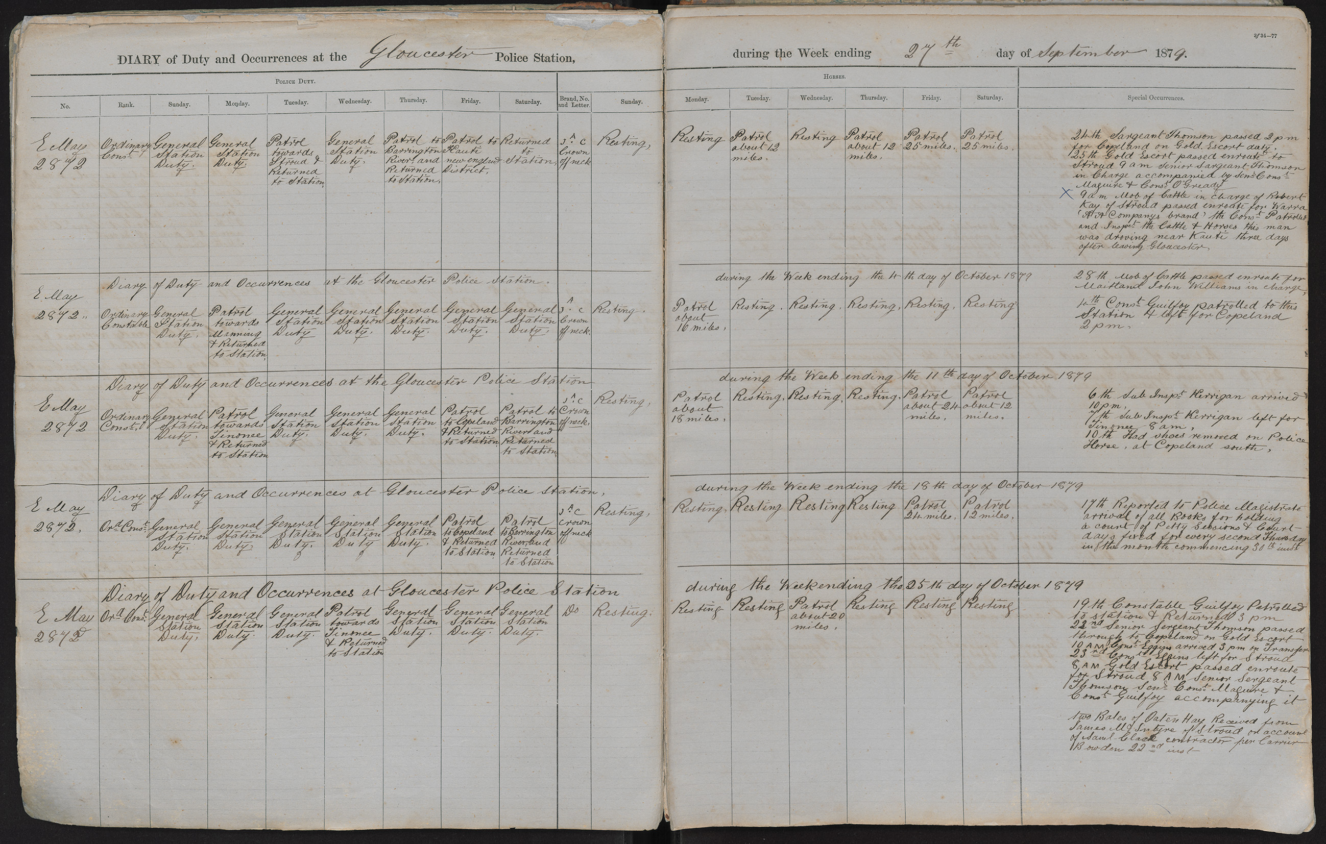Diary of duty and occurrences at the Gloucester Police Station during the week ending the 27th day of September 1879