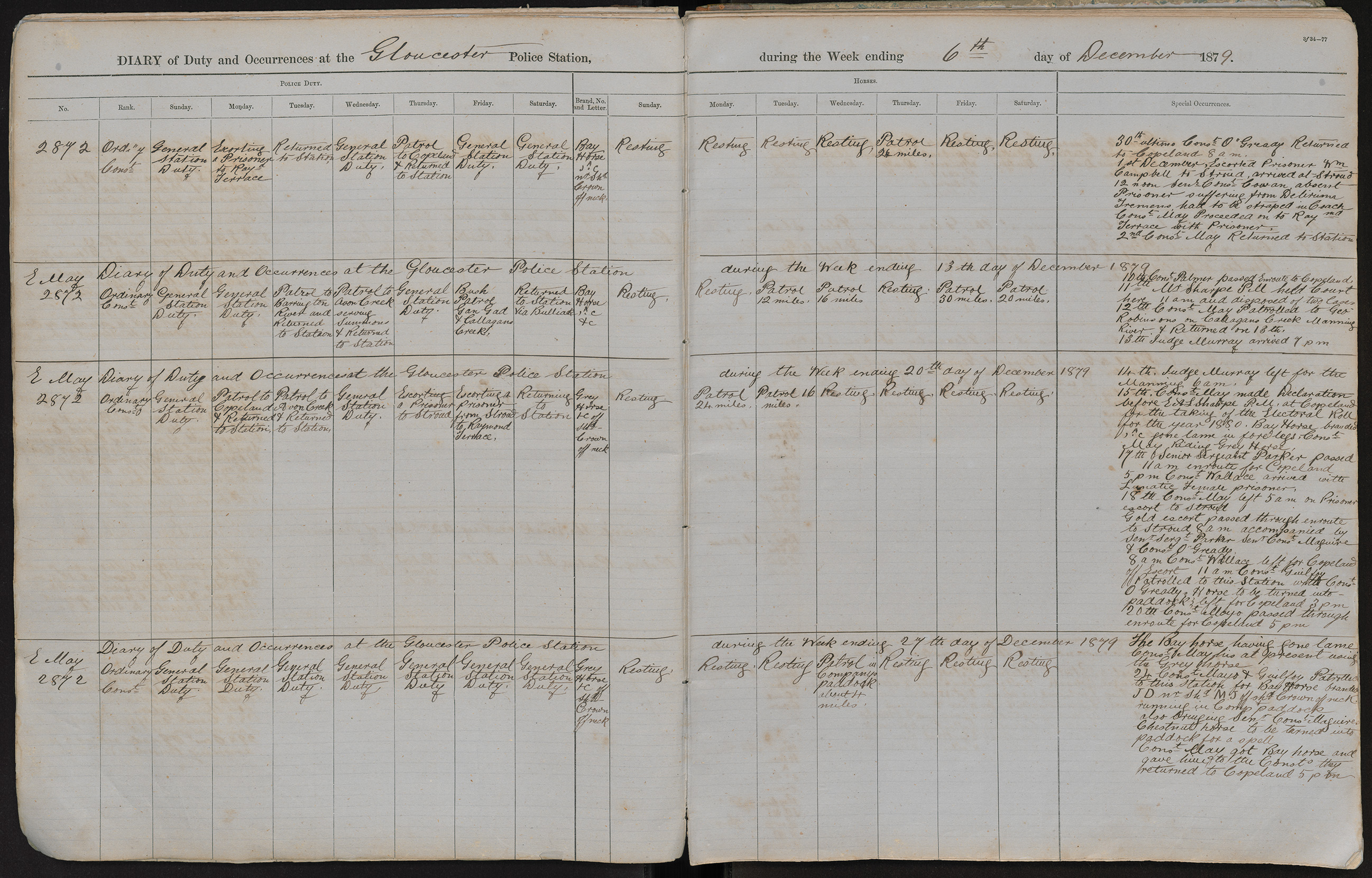 Diary of duty and occurrences at the Gloucester Police Station during the week ending the 6th day of December 1879