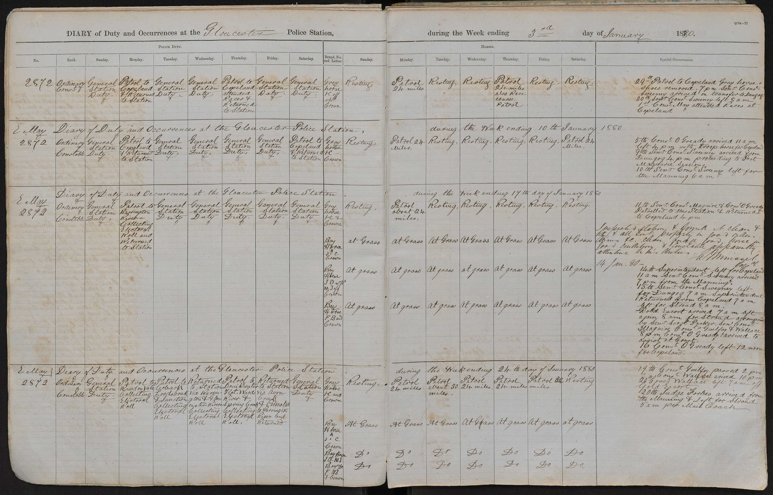 Diary of duty and occurrences at the Gloucester Police Station during the week ending the 3rd day of January 1880