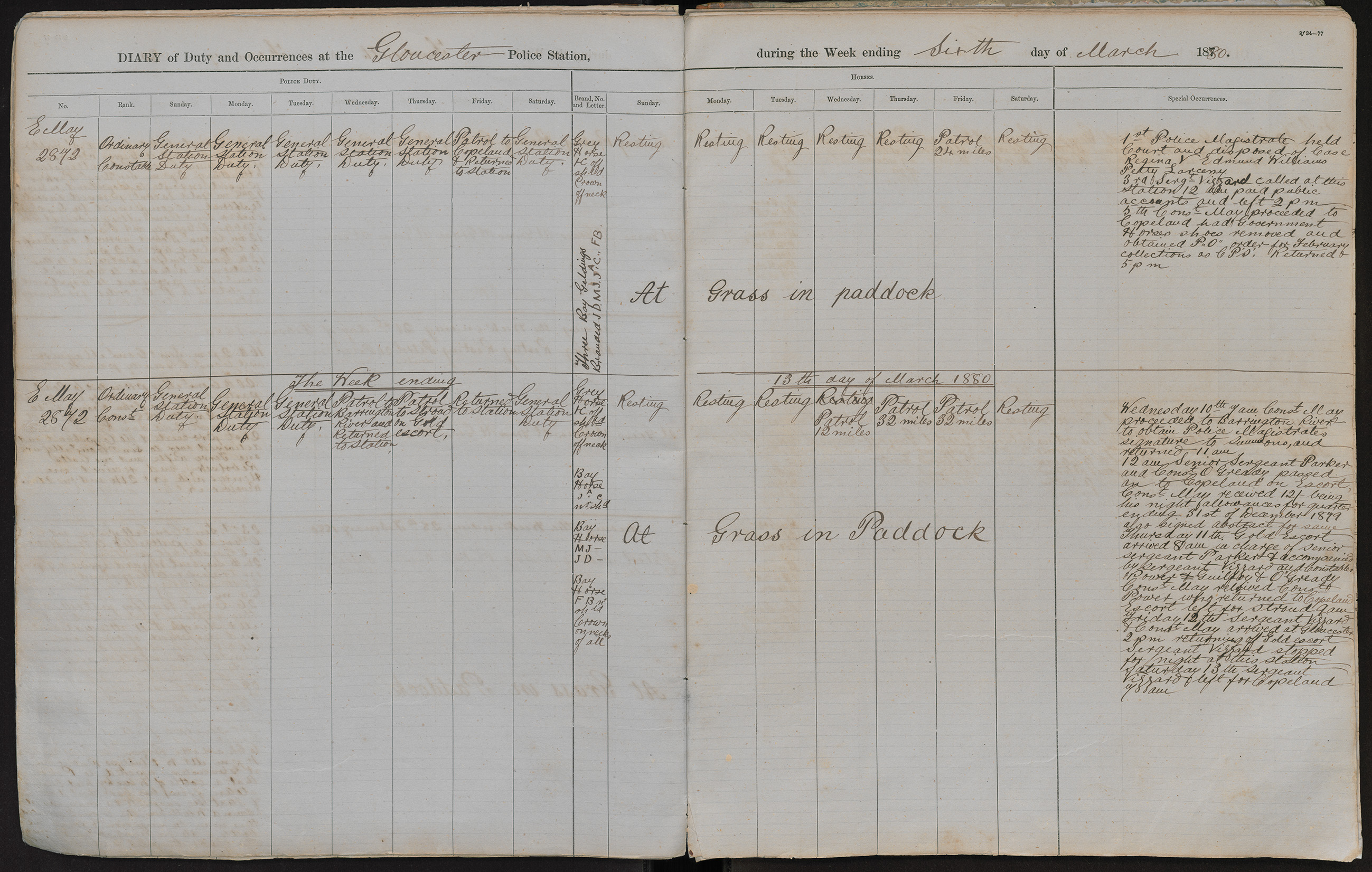 Diary of duty and occurrences at the Gloucester Police Station during the week ending the 6th day of March 1880
