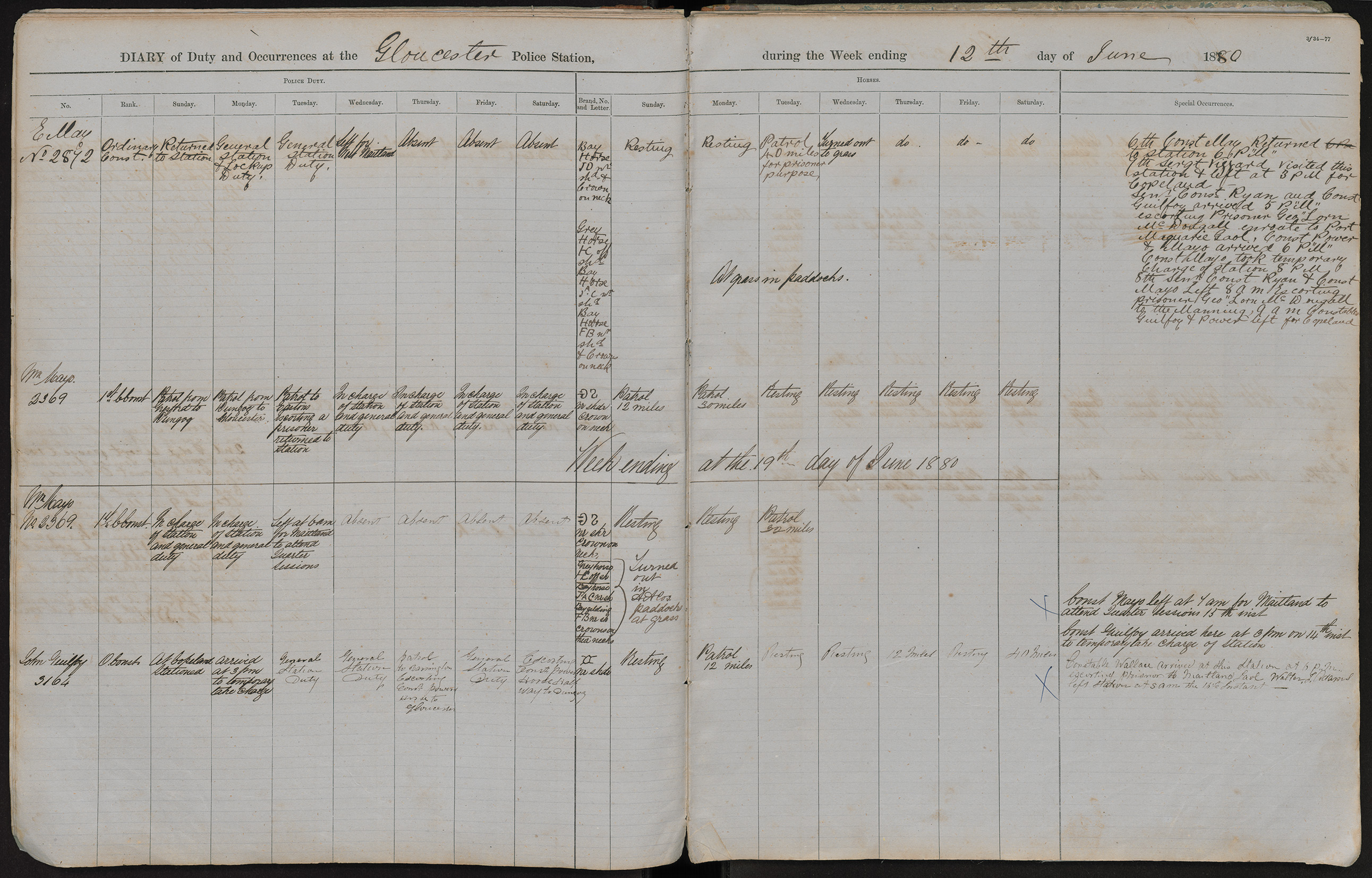 Diary of duty and occurrences at the Gloucester Police Station during the week ending the 12th day of June 1880