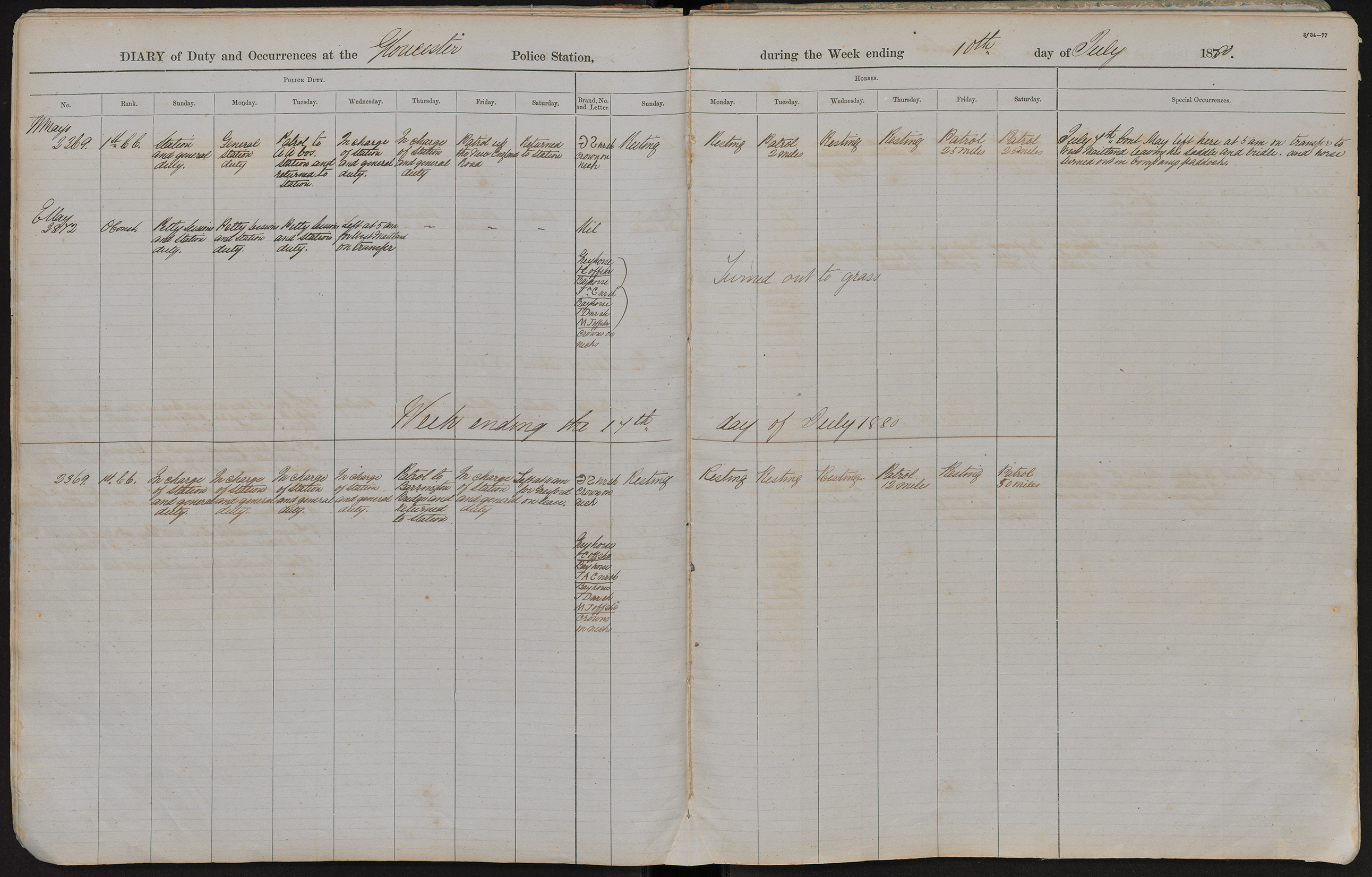 Diary of duty and occurrences at the Gloucester Police Station during the week ending the 10th day of July 1880