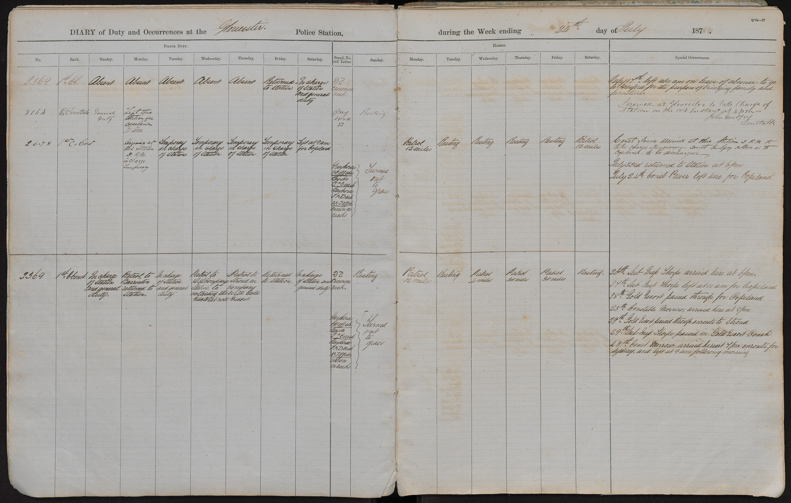 Diary of duty and occurrences at the Gloucester Police Station during the week ending the 24th day of July 1880