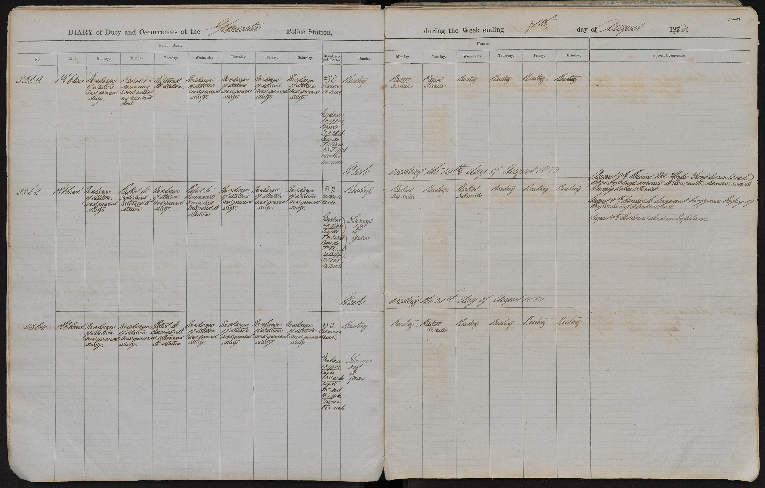 Diary of duty and occurrences at the Gloucester Police Station during the week ending the 7th day of August 1880