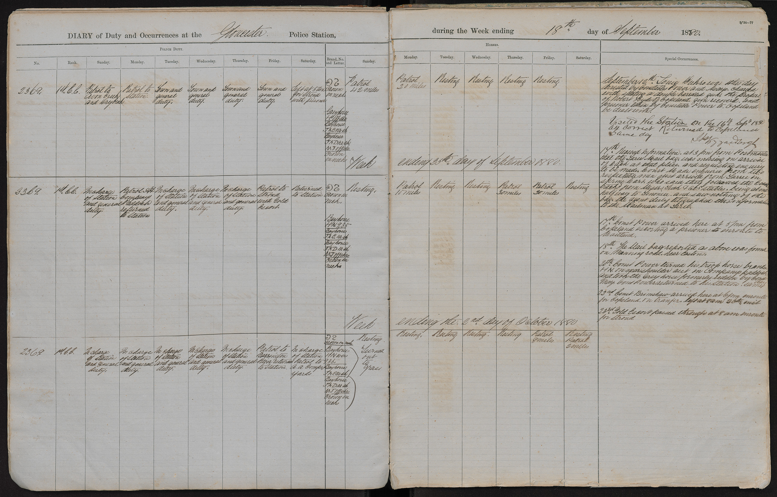 Diary of duty and occurrences at the Gloucester Police Station during the week ending the 18th day of September 1880