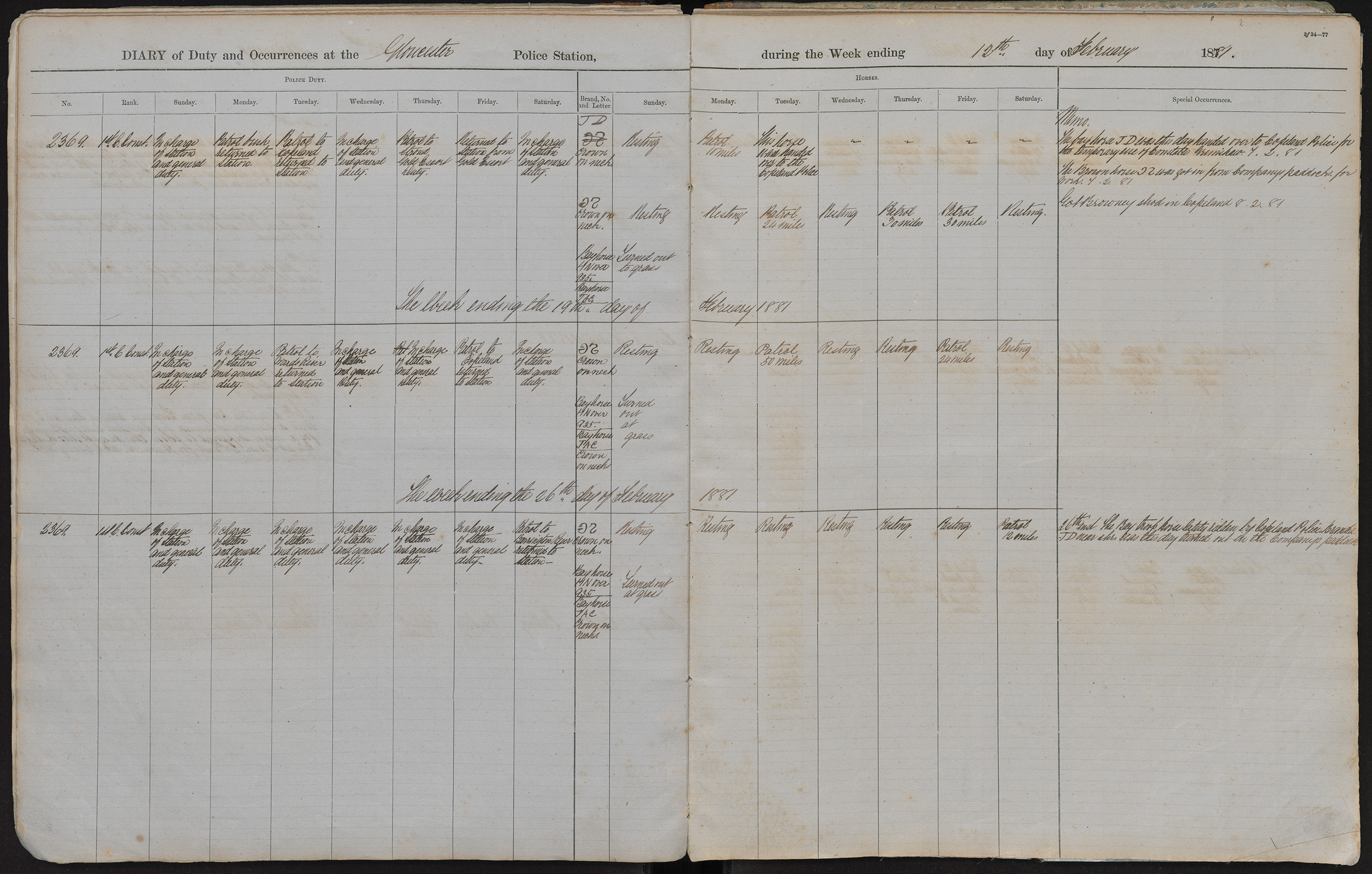 Diary of duty and occurrences at the Gloucester Police Station during the week ending the 12th day of February 1881