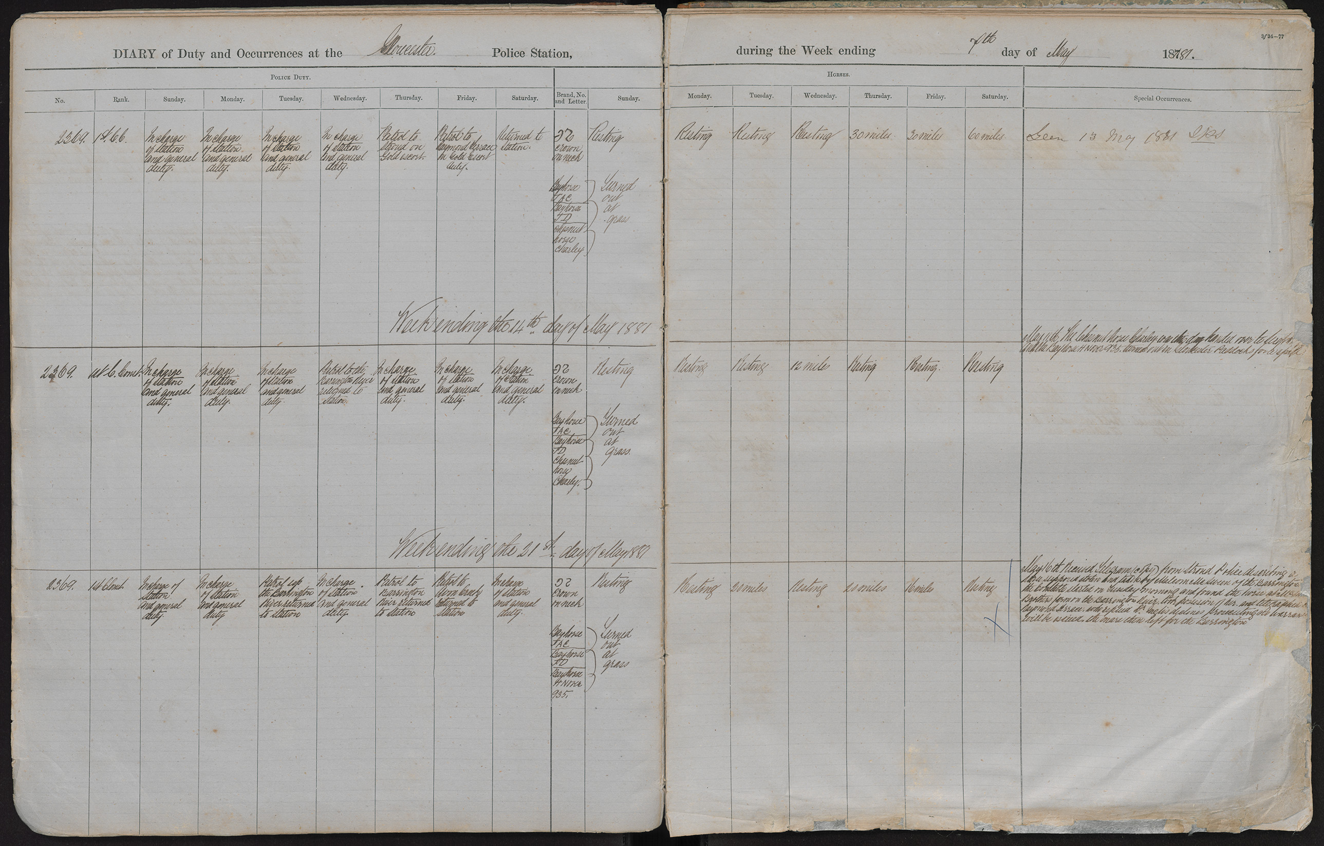 Diary of duty and occurrences at the Gloucester Police Station during the week ending the 7th day of May 1881