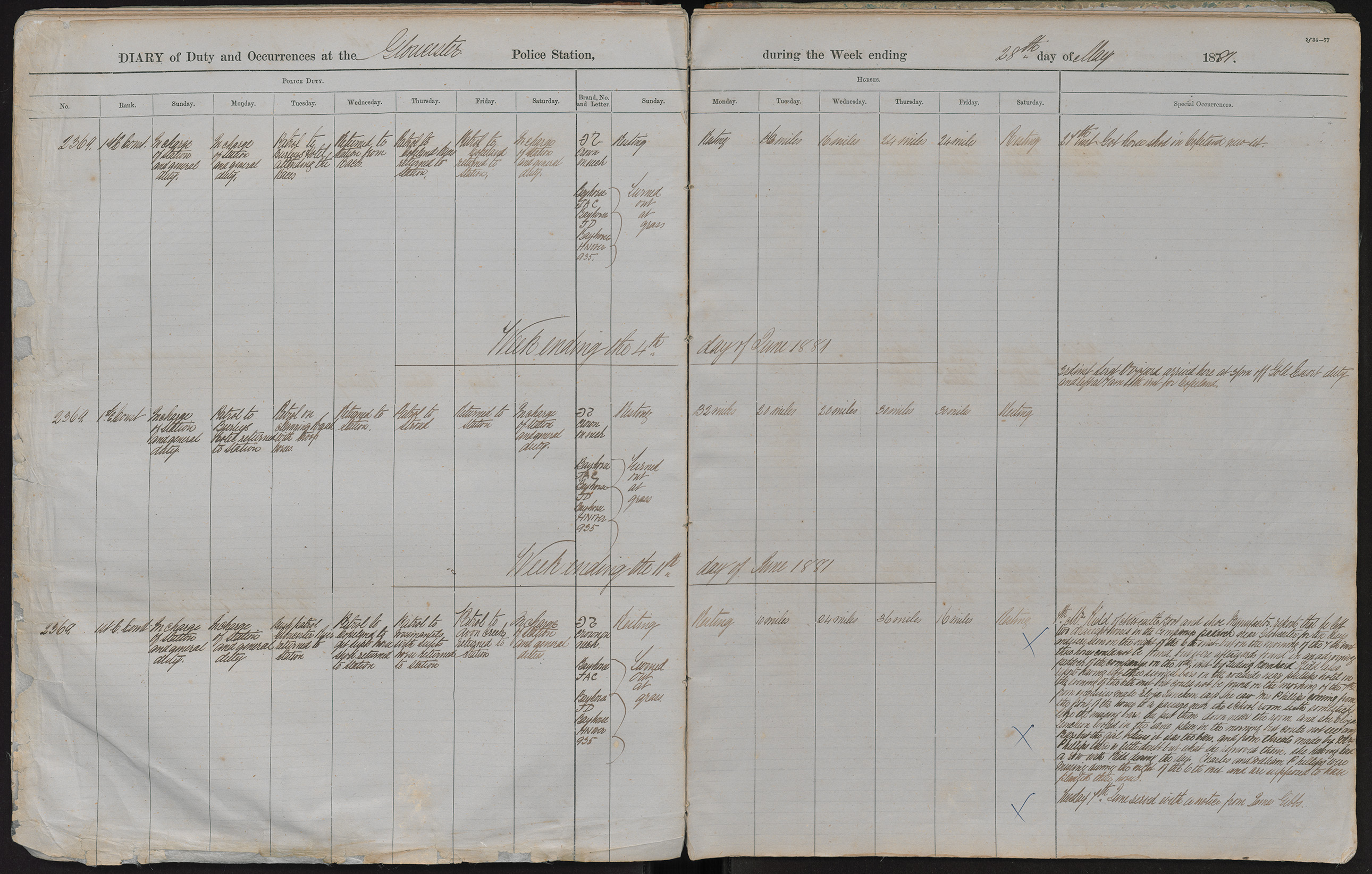 Diary of duty and occurrences at the Gloucester Police Station during the week ending the 28th day of May 1881