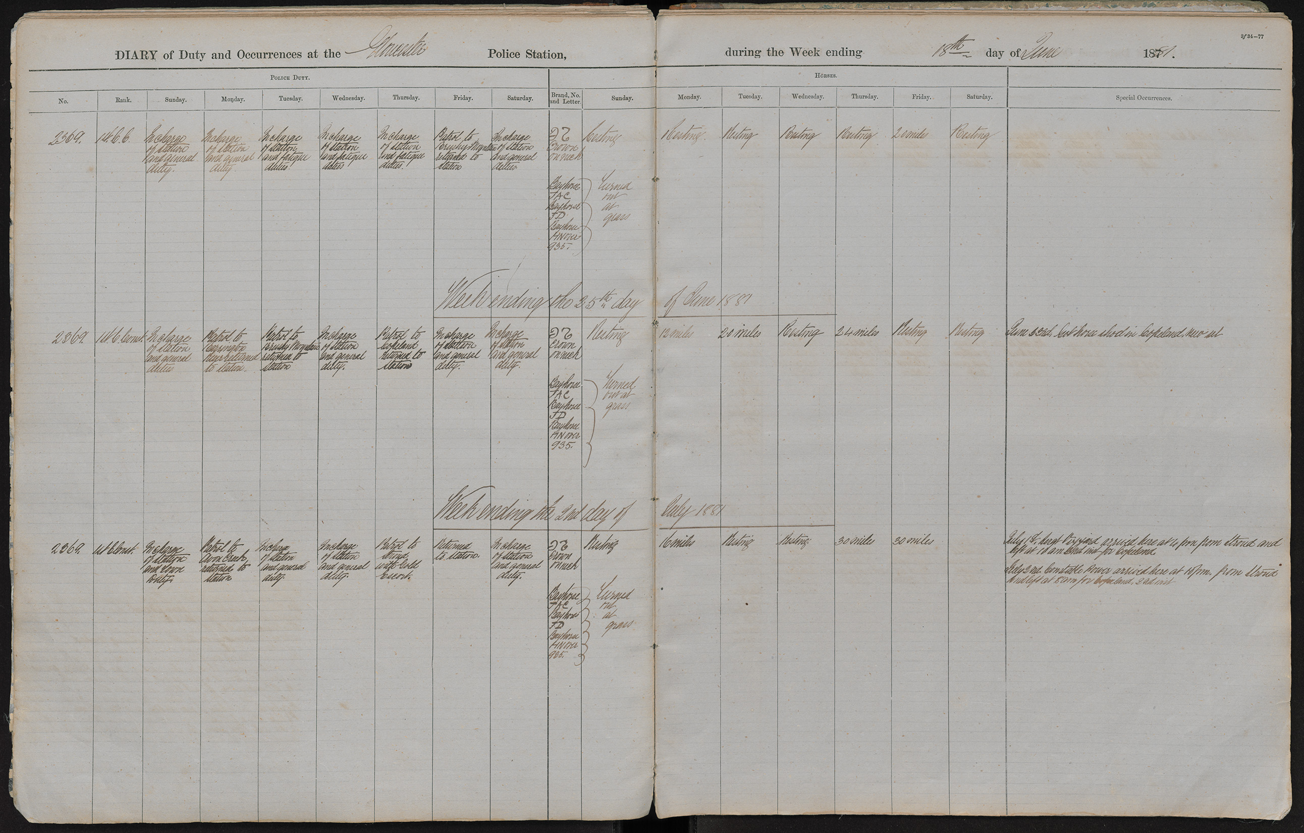 Diary of duty and occurrences at the Gloucester Police Station during the week ending the 18th day of June 1881