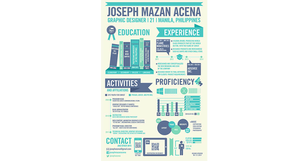 How To Use Canva To Create Resumes That Stand Out From The Crowd ...
