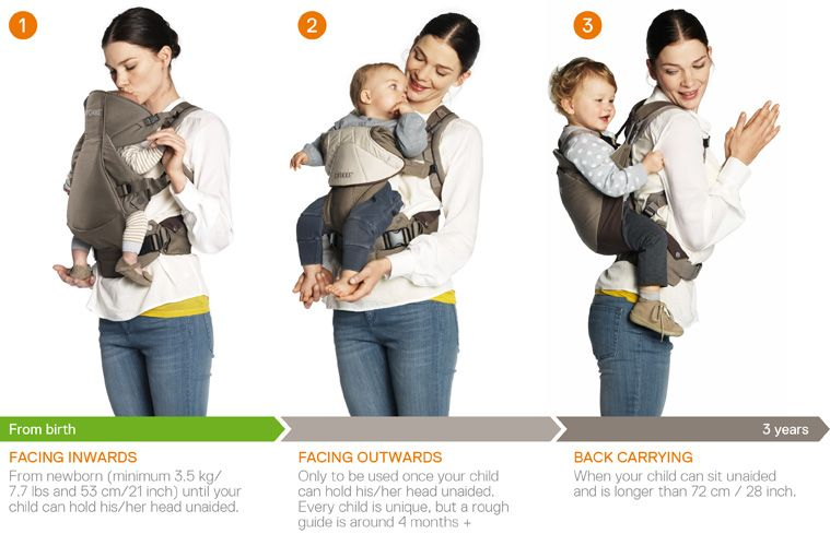 5a9bb7824a3 STOKKE MY BABY CARRIER - TTN Baby Warehouse