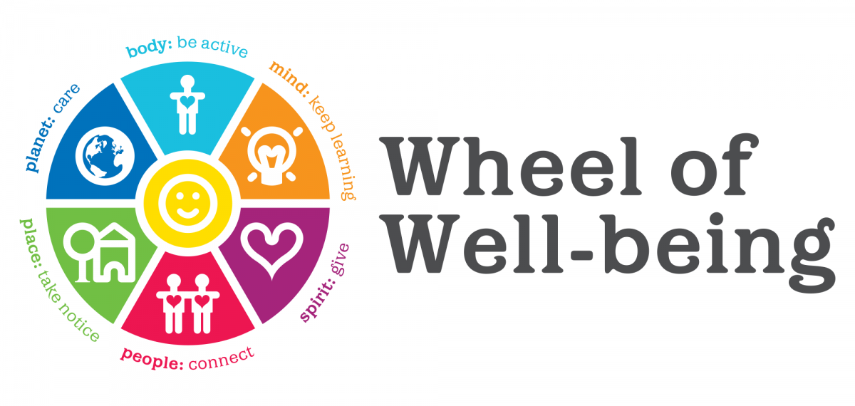 Wheel of Well-being logo