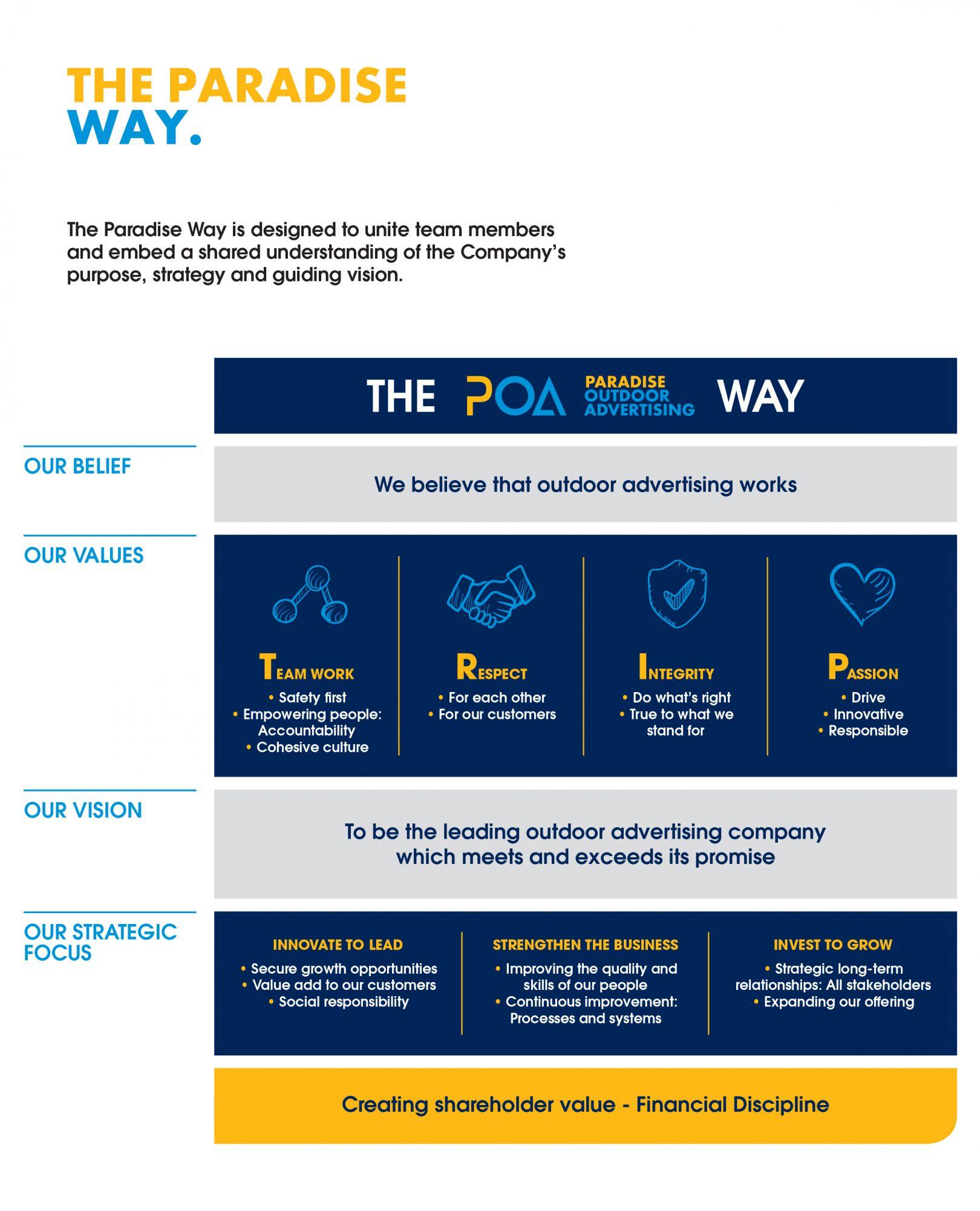 The POA Way