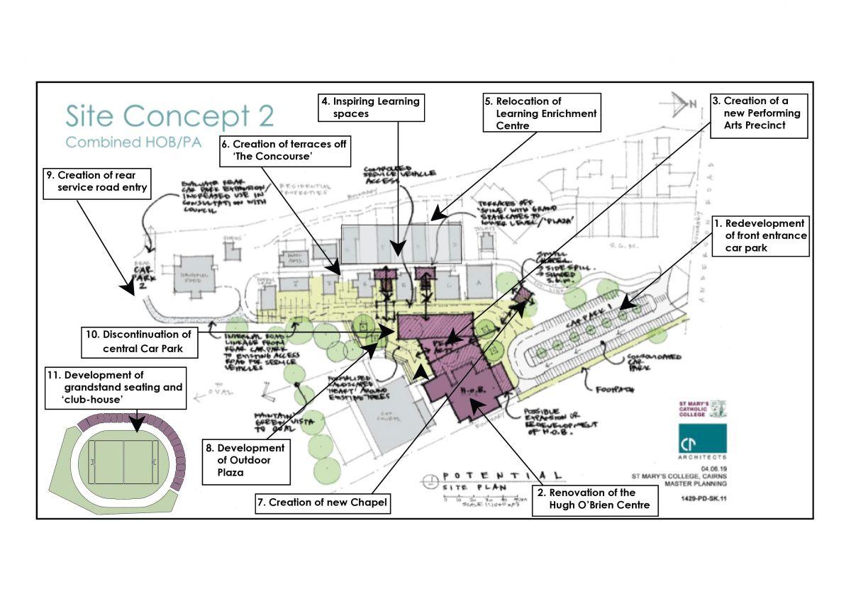 Site Concept 2