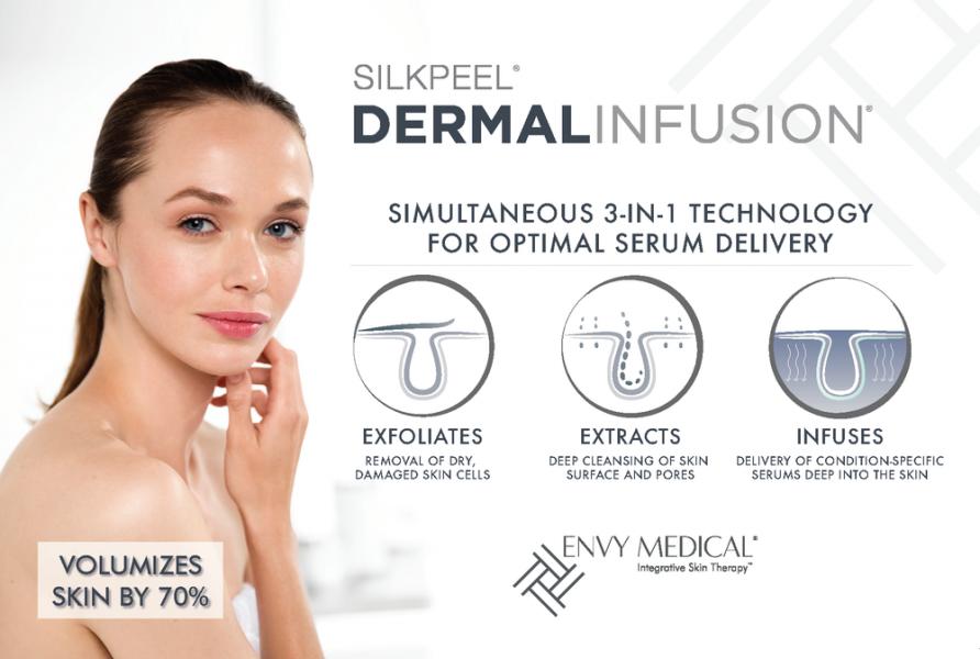 The Silk Peel is Back! | Skinworx - Townsville Skin Clinic