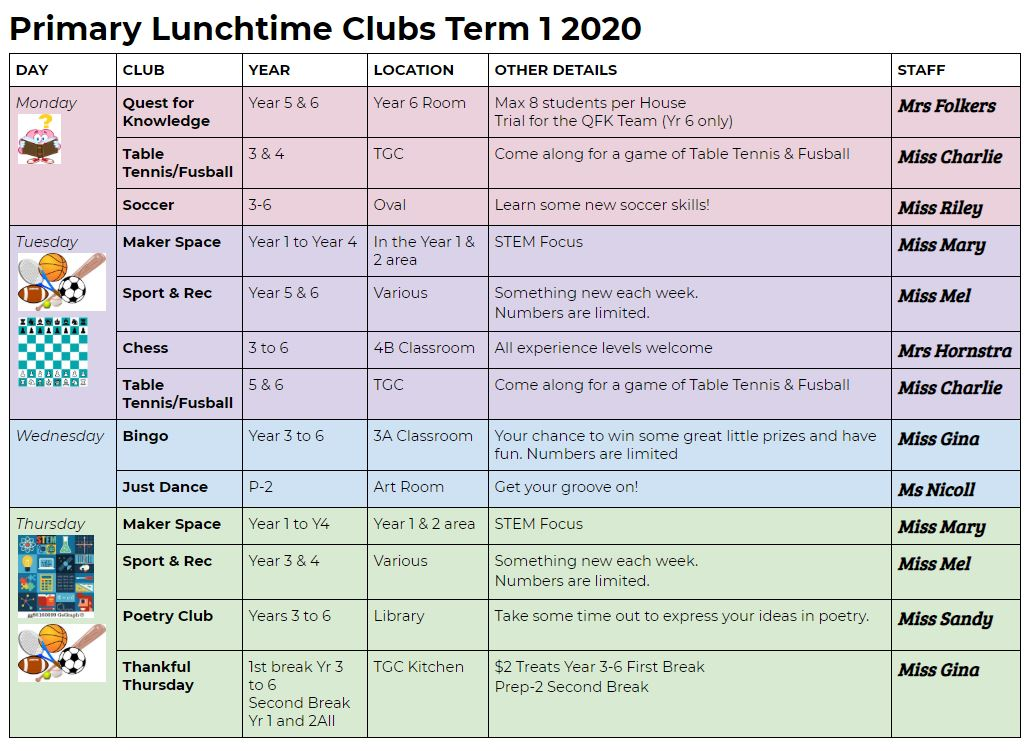 Primary Clubs 2020