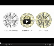 Choosing a Diamond Colour