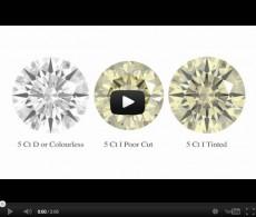 Choosing a Diamond Colour